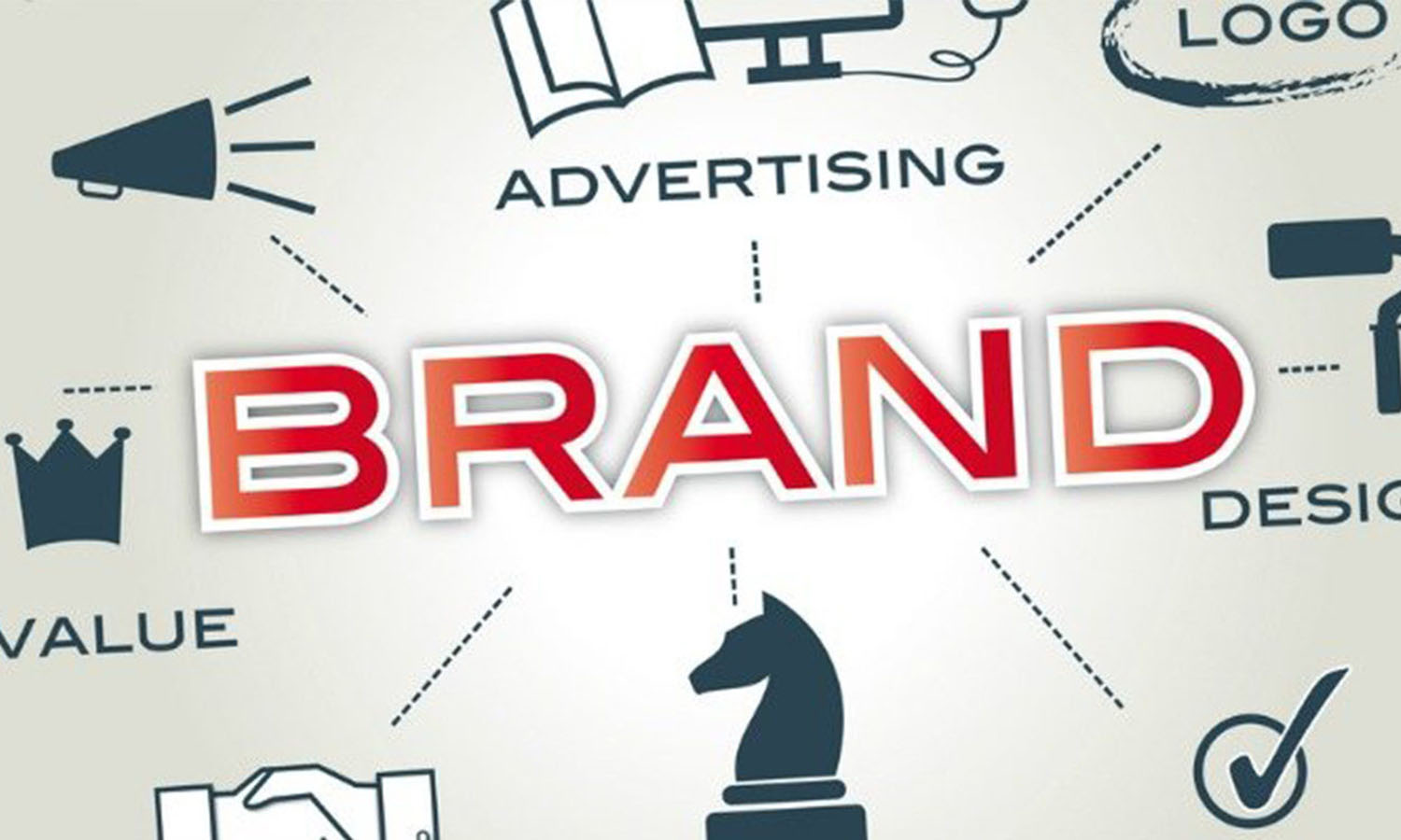 Building Strong Brand Identity using these 7 Tips