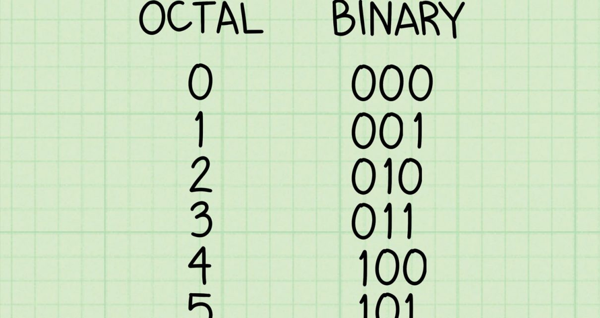 Importance of Binary to Octal Converter in Information Technology