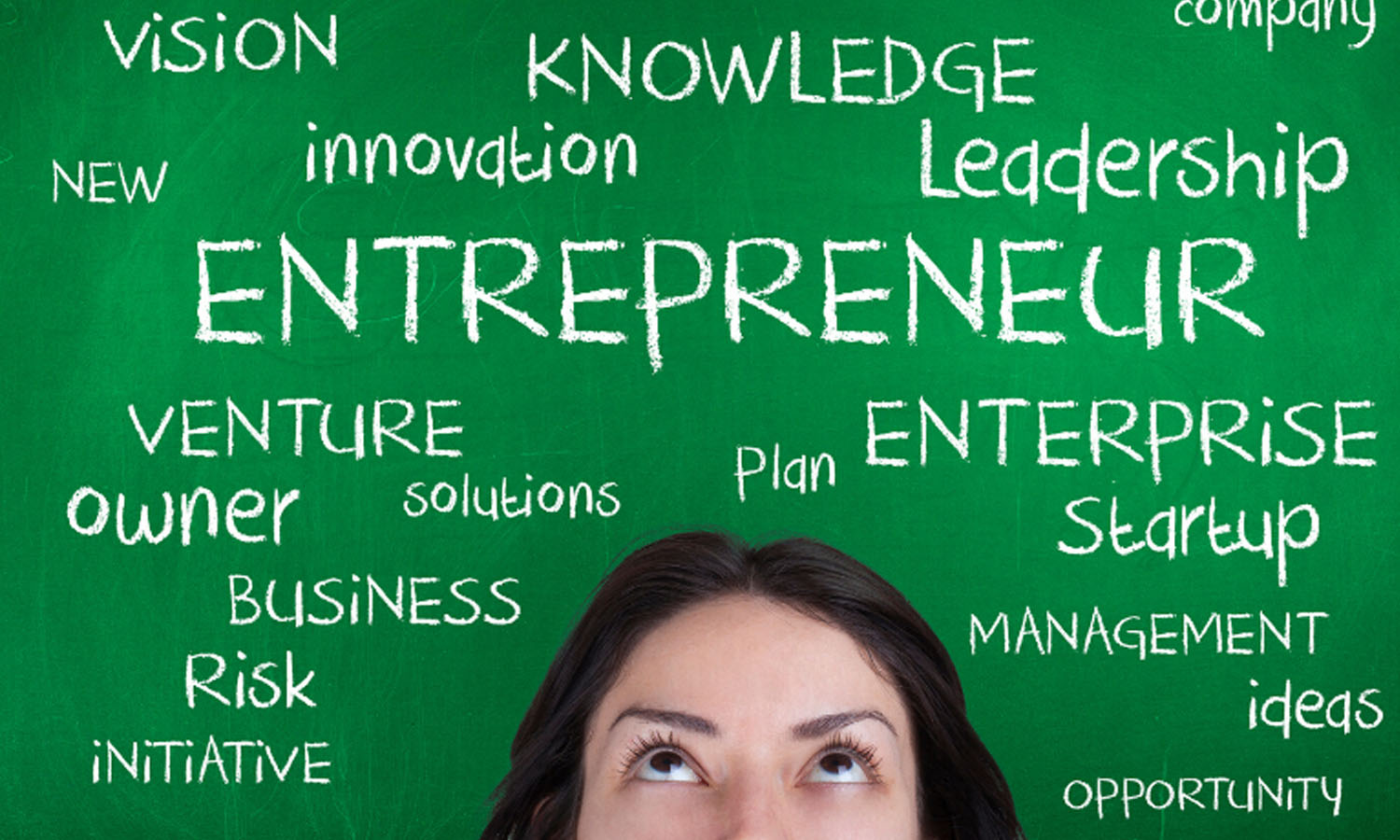 What Does It Take To Start A Business