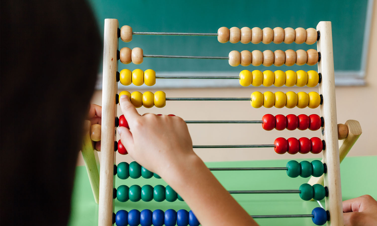 Abacus, The First Computer or Calculator