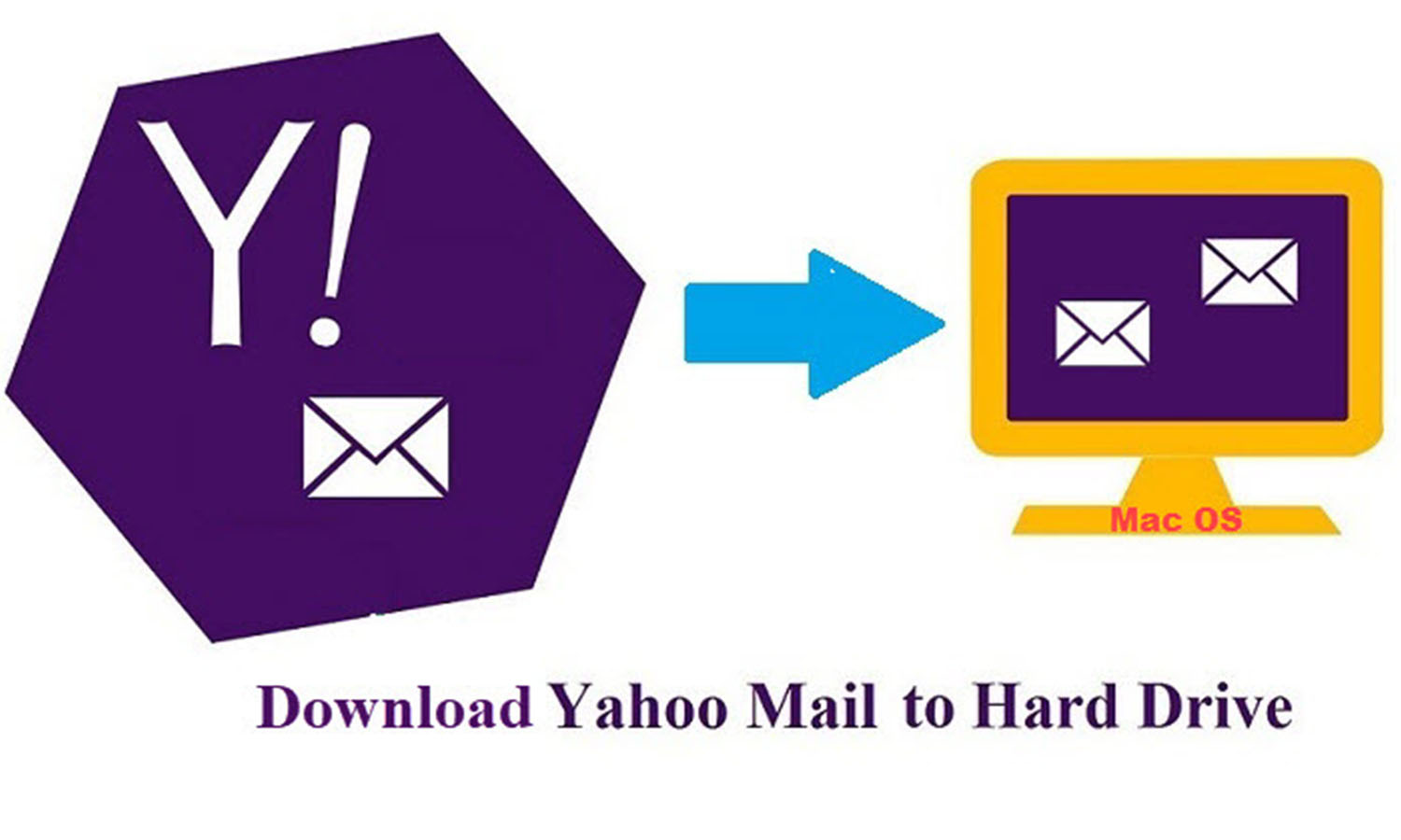 How to Save Yahoo Emails to Flash Drive / External Hard Drive on Mac?