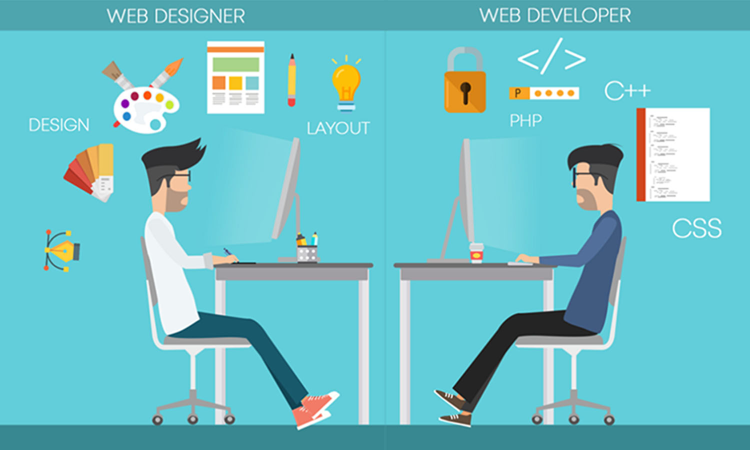 How to Define Web Designing and Web Development?