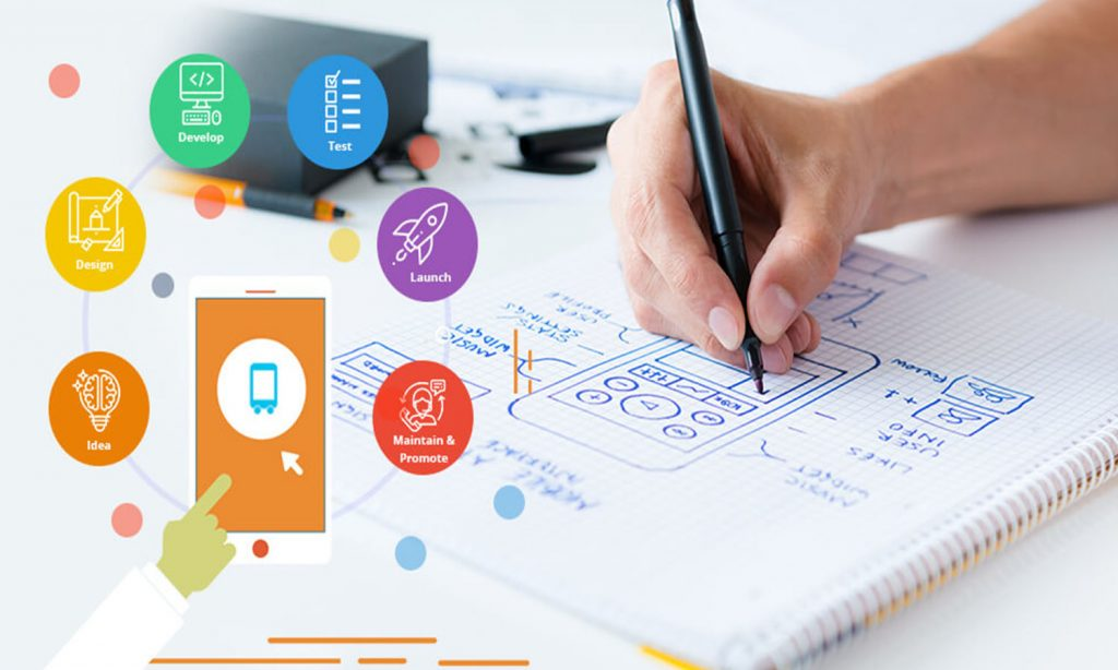 The Role Of Mobile Apps In Customer Experience Innovation And The Change Leaders