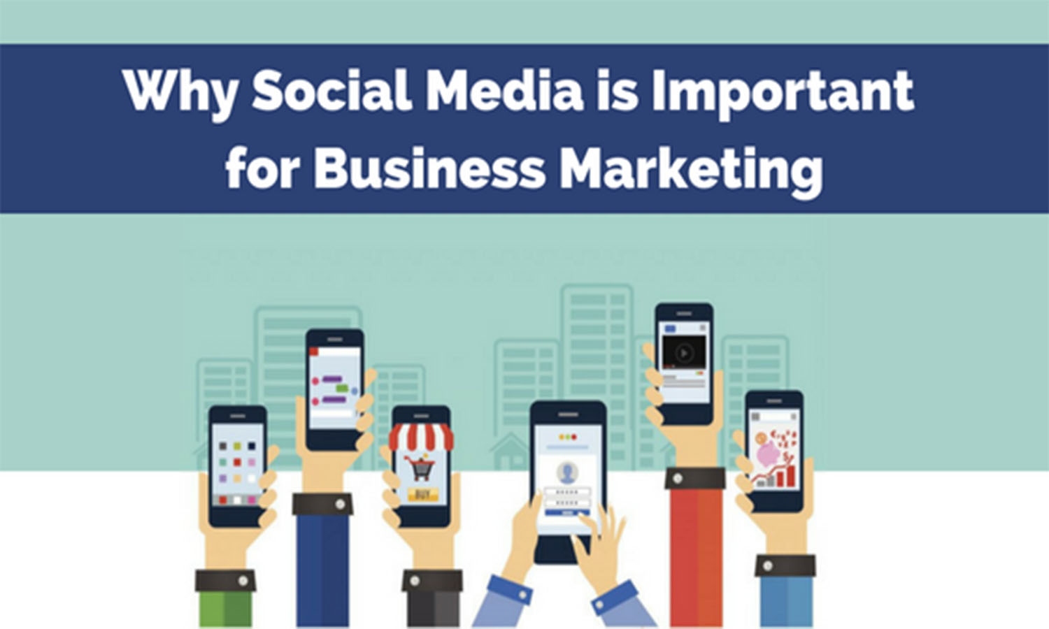 Impact of Social Media Marketing on Your Business