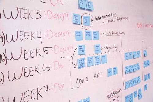 Boosting Your Startup's Productivity